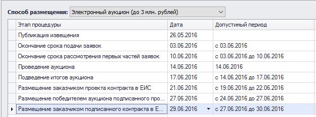 Калькулятор сроков электронного аукциона в ЭЭ