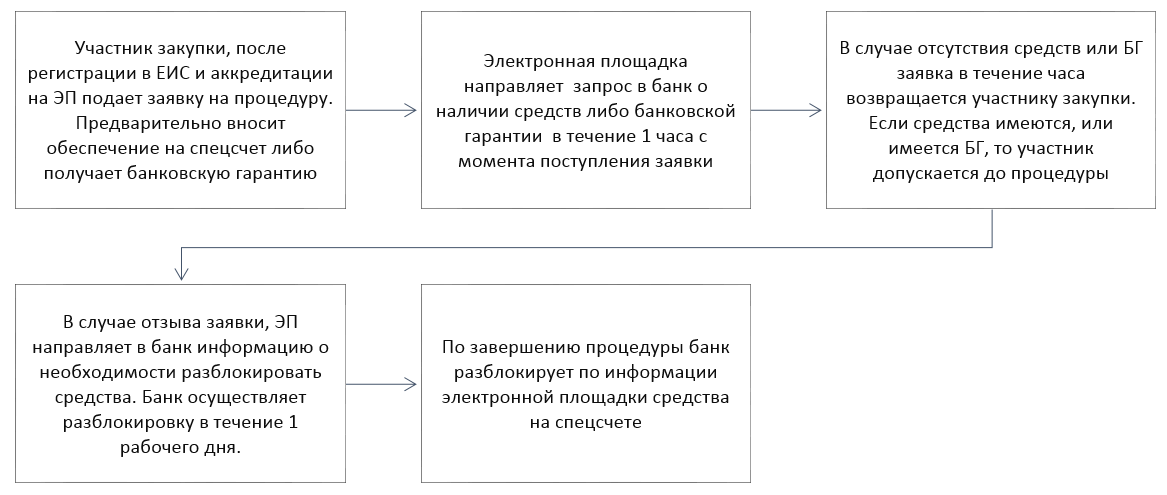 Снимок1.1